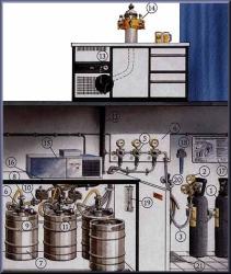 Aufbau und Funktionsweise Schankanlage Bierkühlung
